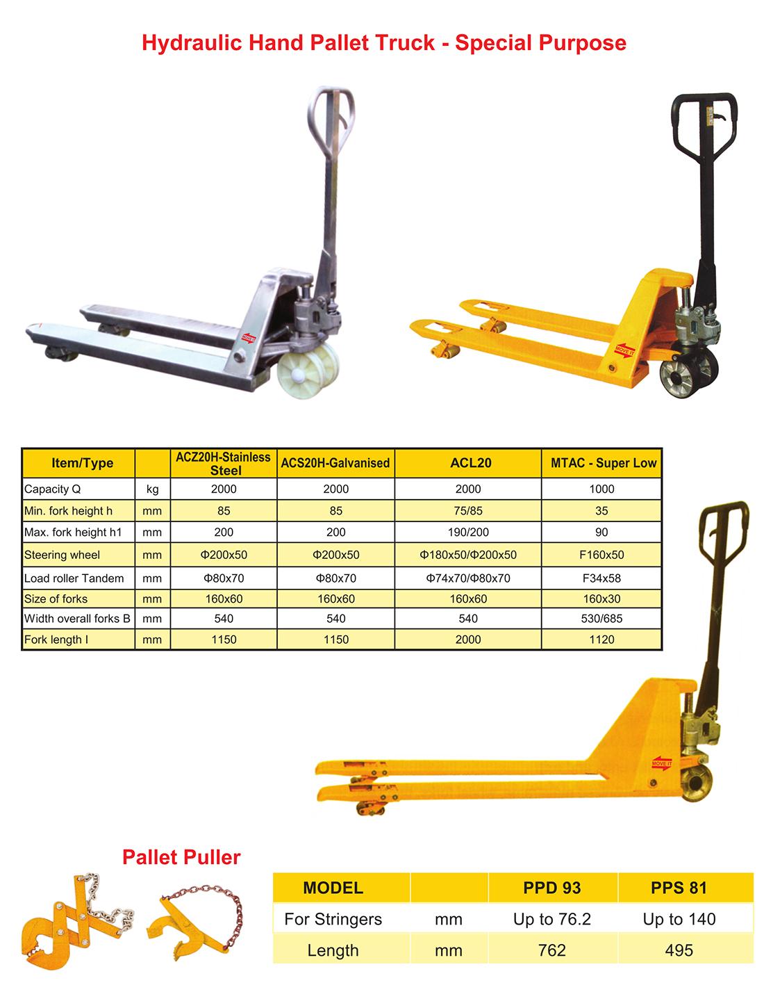 pallet-trolley1