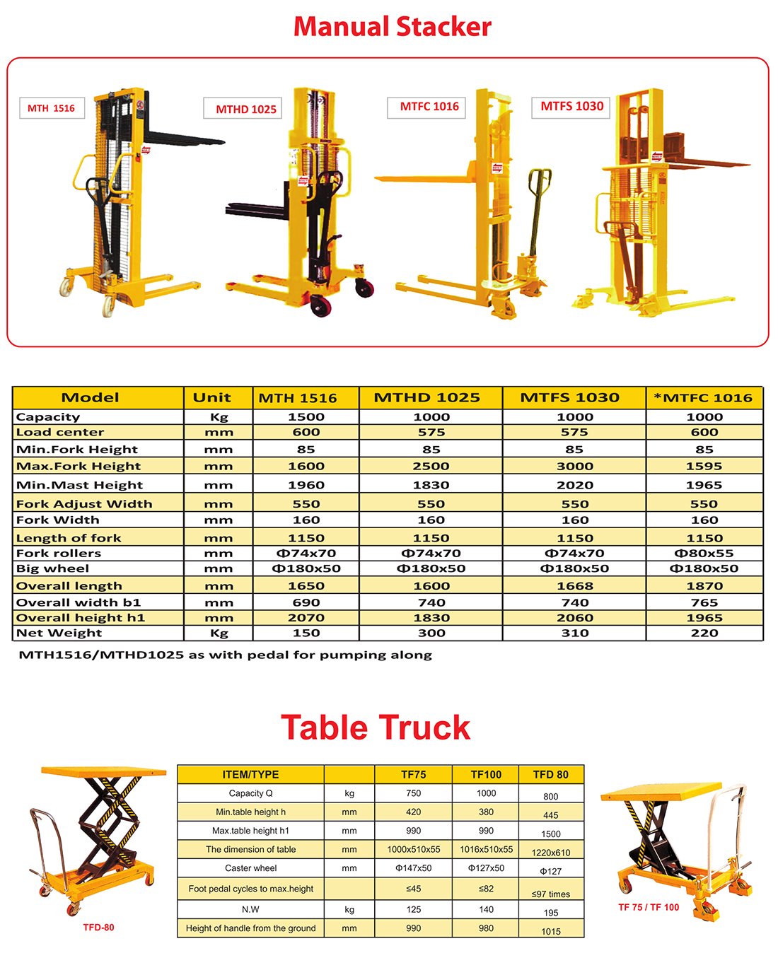 table-truck